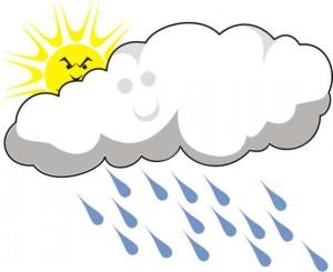 Wetter für das heißluftballonfahren in hamm
